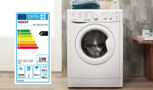 Indesit IWC71252 Washing Machine - REVIEW + BEST PRICE